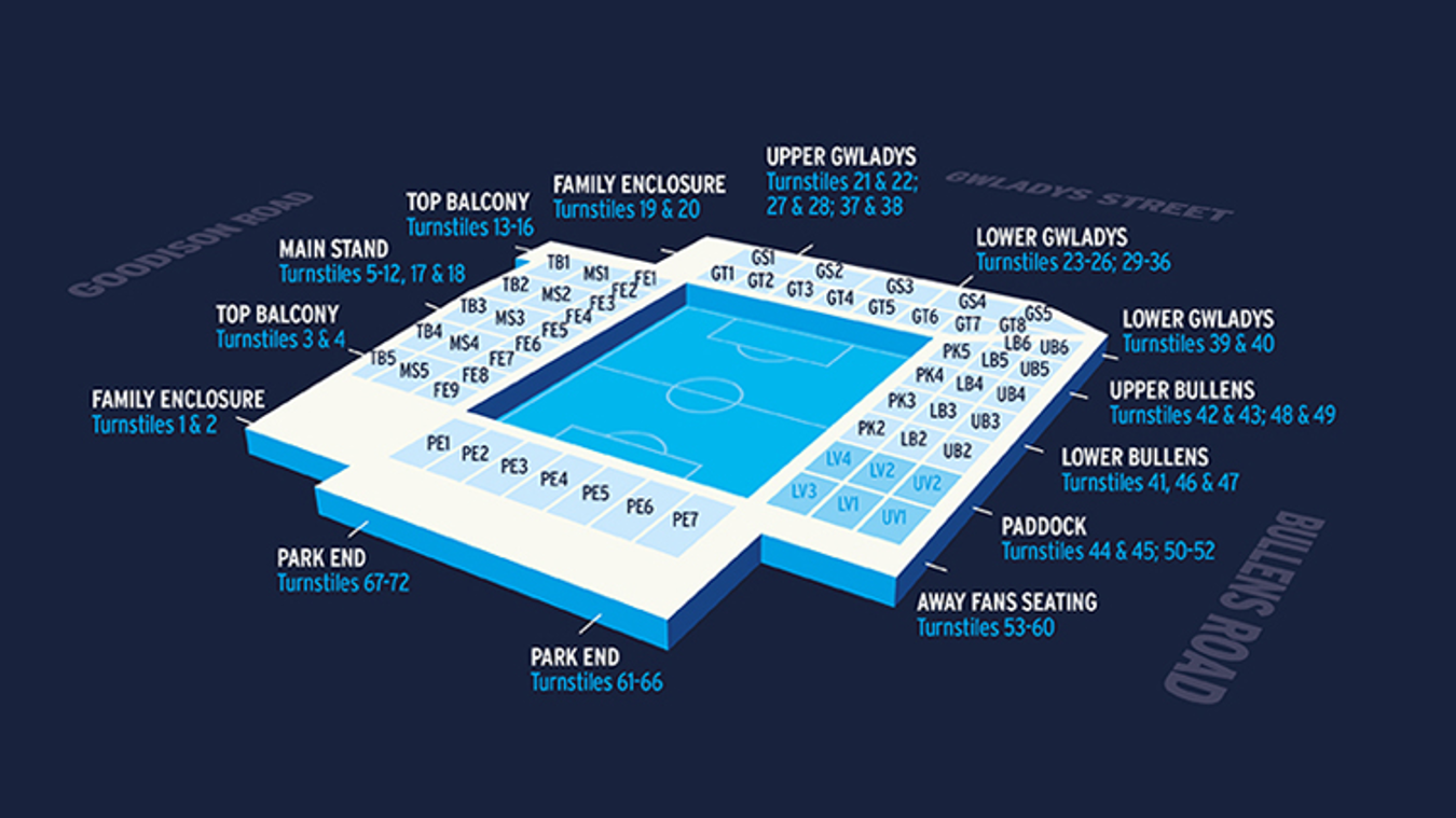 Goodison Park Stadium map