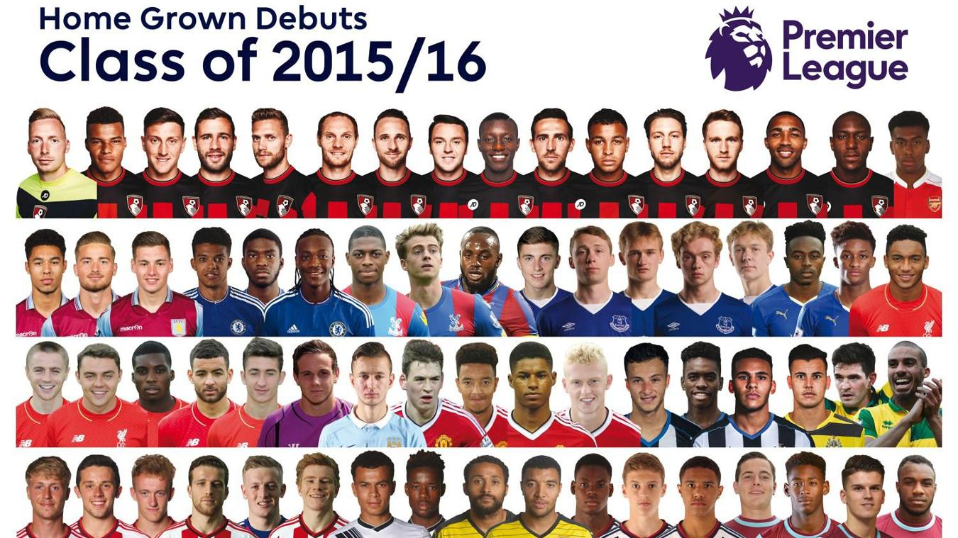 Home-grown Premier League debutants in 2015/16