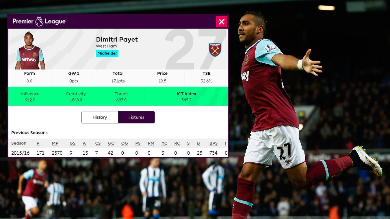 Dimitri Payet's ICT Index on Fantasy Premier League