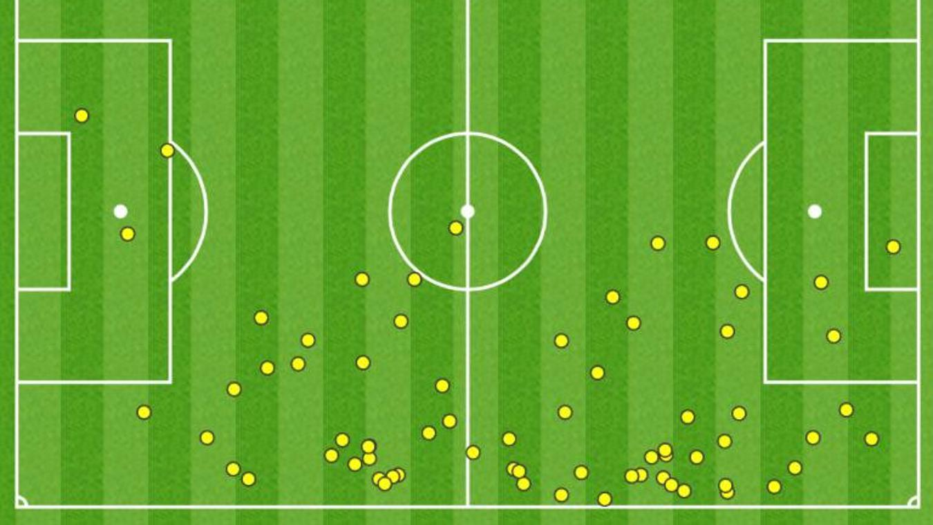 Feghouli touch map.jpg