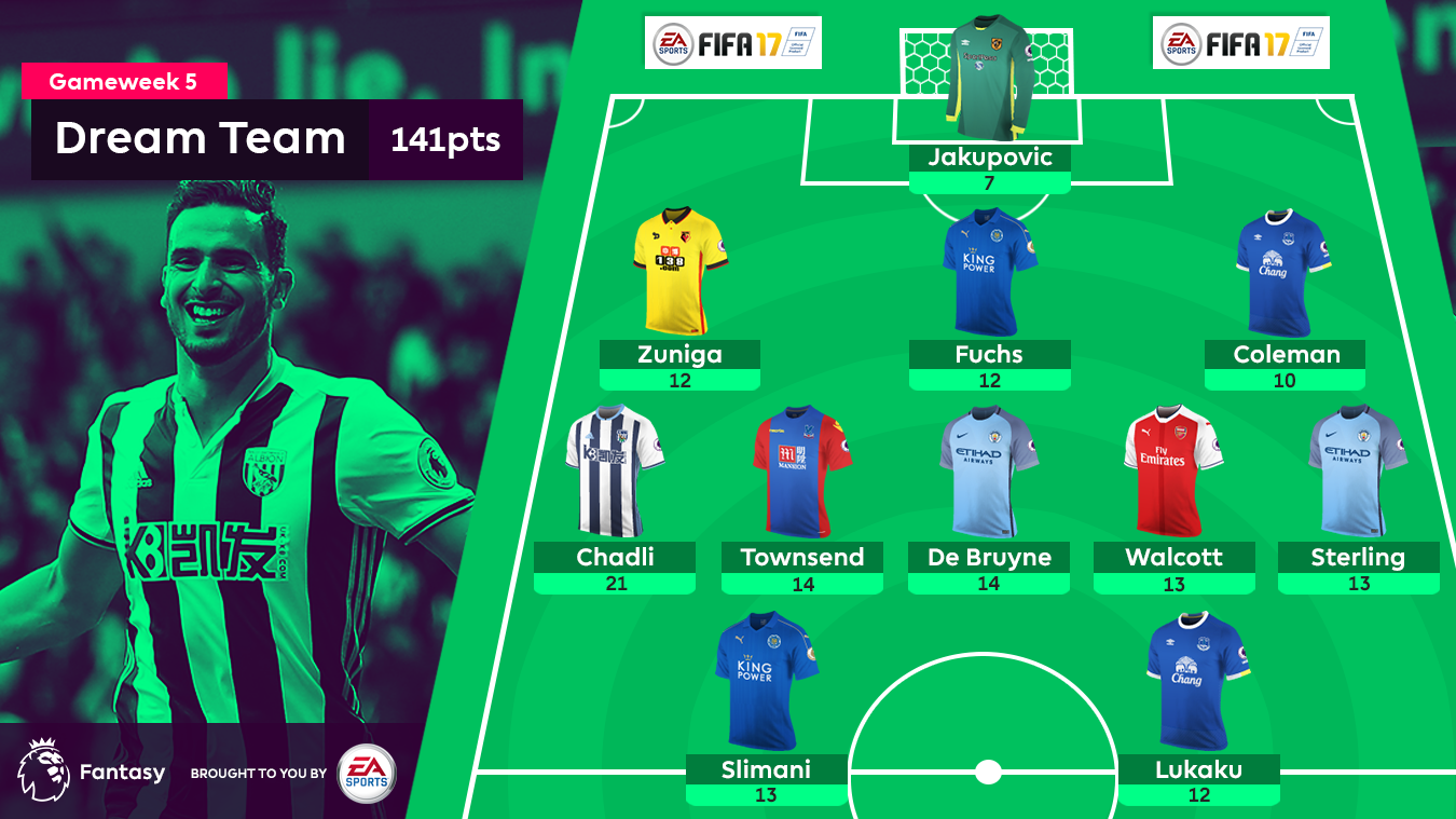 GW5 Dream Team