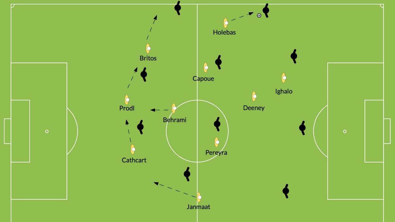 Talking Tactics: Burnley v Watford