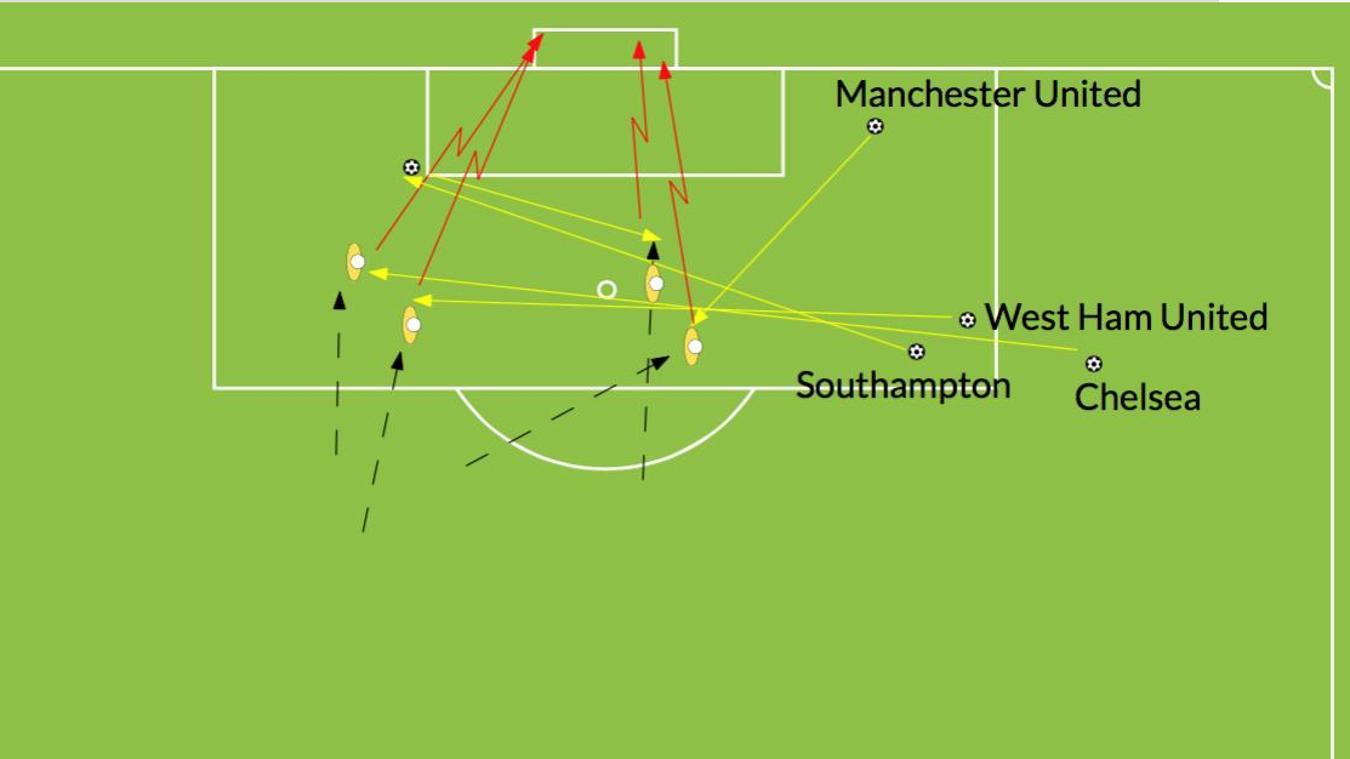 Talking Tactics, Burnley v Watford, 220916