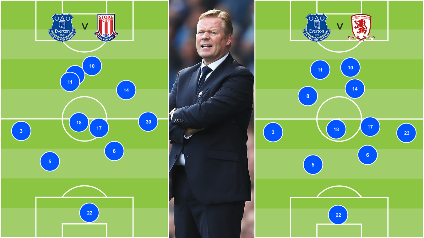 Well-drilled Everton