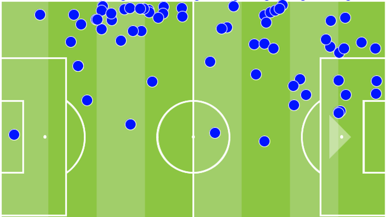 Marcos Alonso touch map v Hull