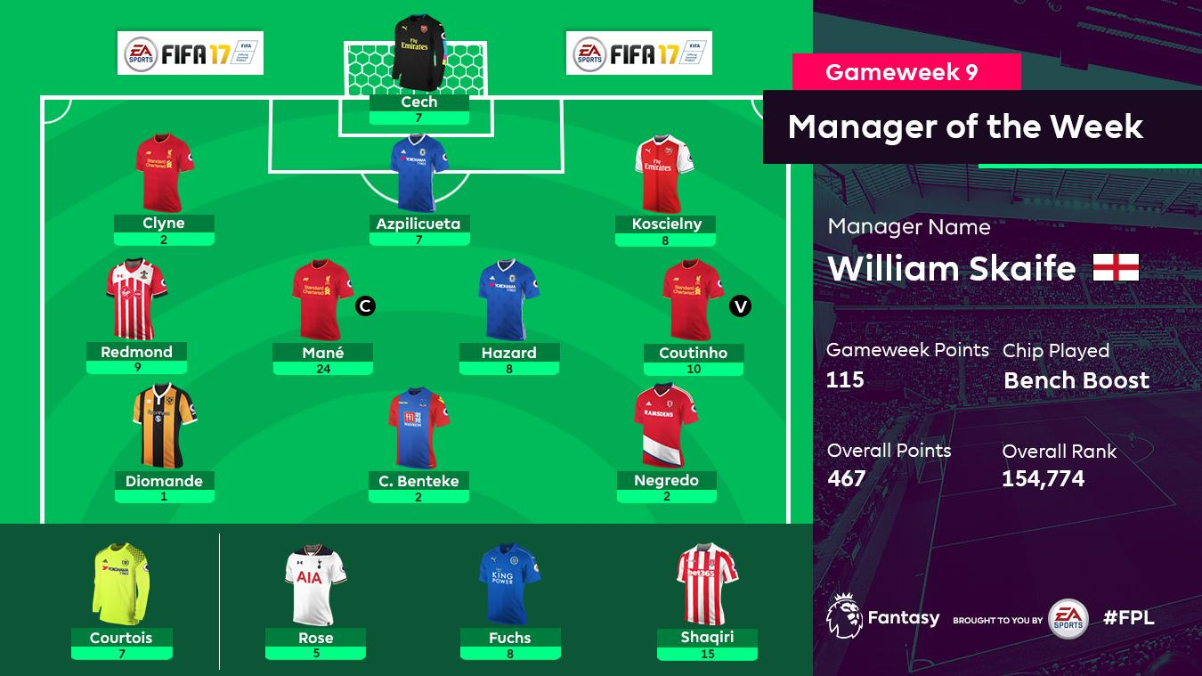 FPL Gameweek 9 Manager of the Week