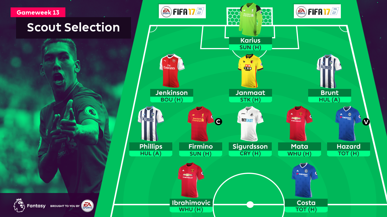 FPL Gameweek 13 Scout Selection