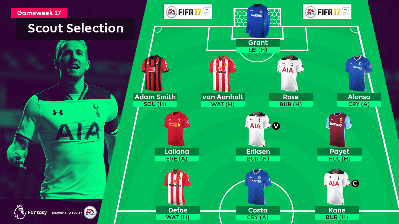 GW17-Scout-Selection.png