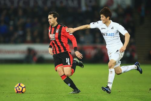 Swansea City 0-3 AFC Bournemouth