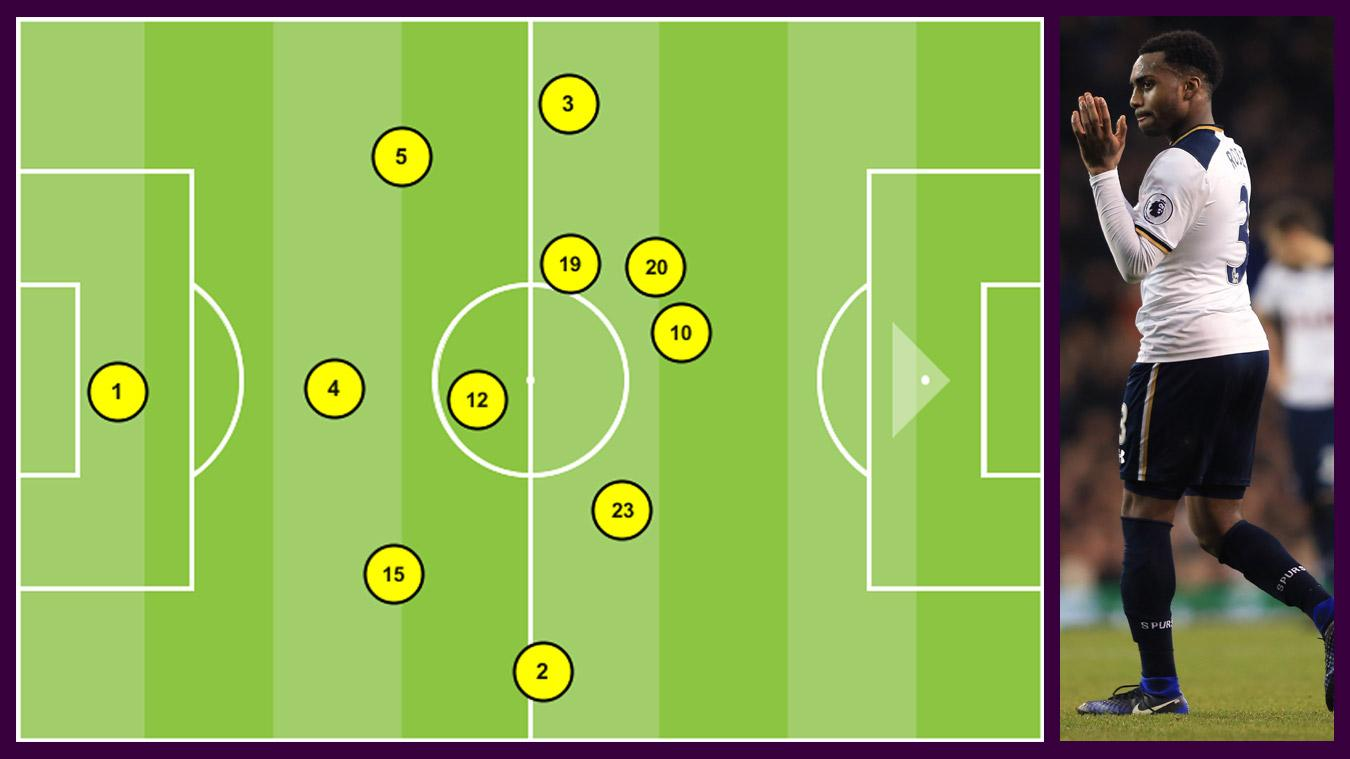 Talking Tactics: Man City v Spurs