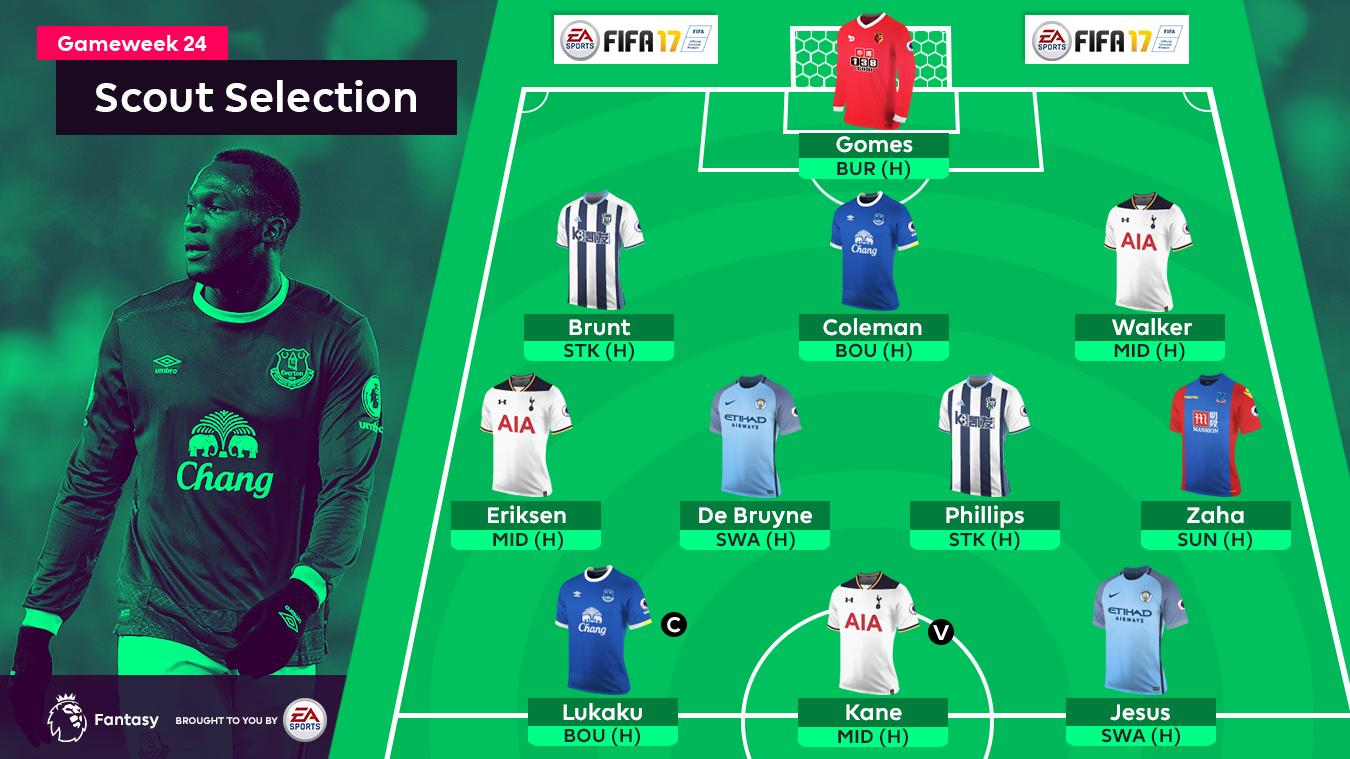 FPL Gameweek 24 Scout Selection