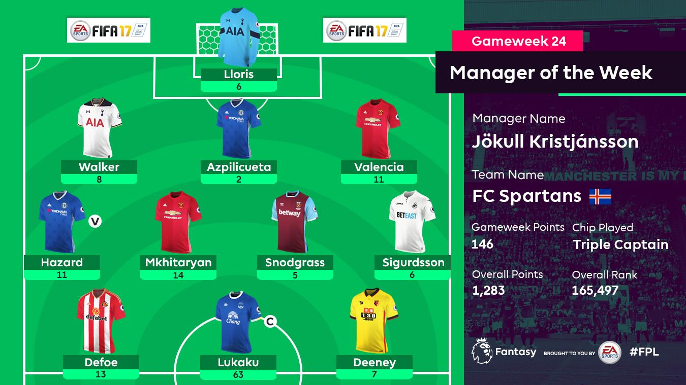 FPL Gameweek 24 Manager of the Week