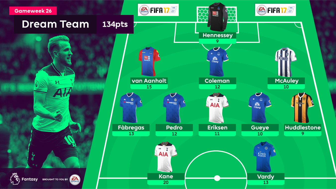 A graphic of the FPL Dream Team for Gameweek 26