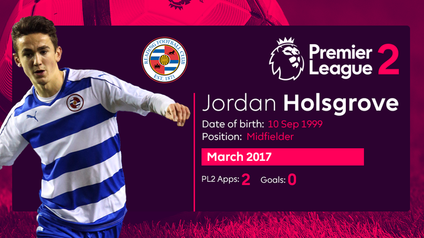 PL2 Player of the Month nominee Jordan Holsgrove