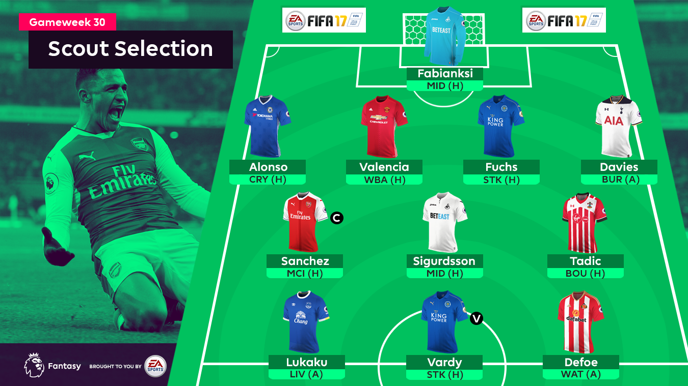 FPL Scout Selection, Gameweek 30