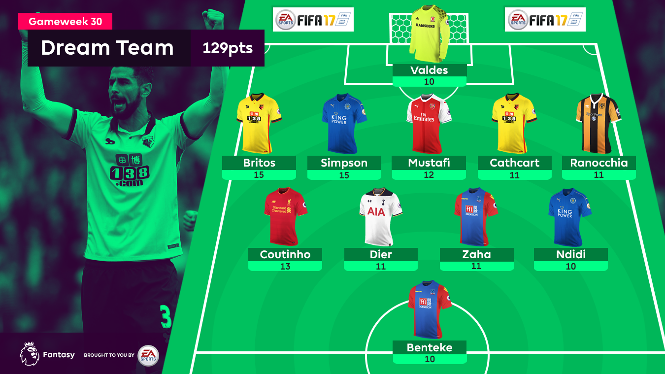 FPL Dream Team, Gameweek 30