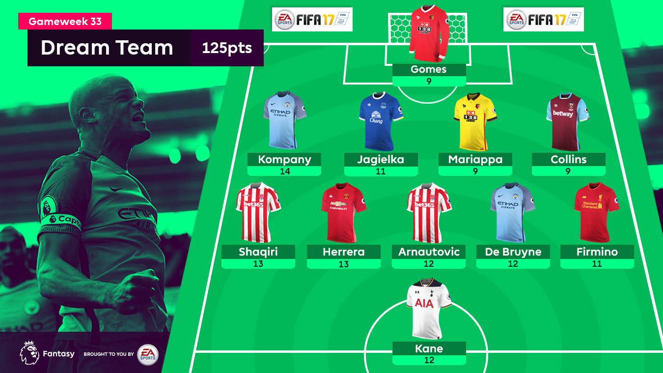 A graphic of the FPL Gameweek 33 Dream Team