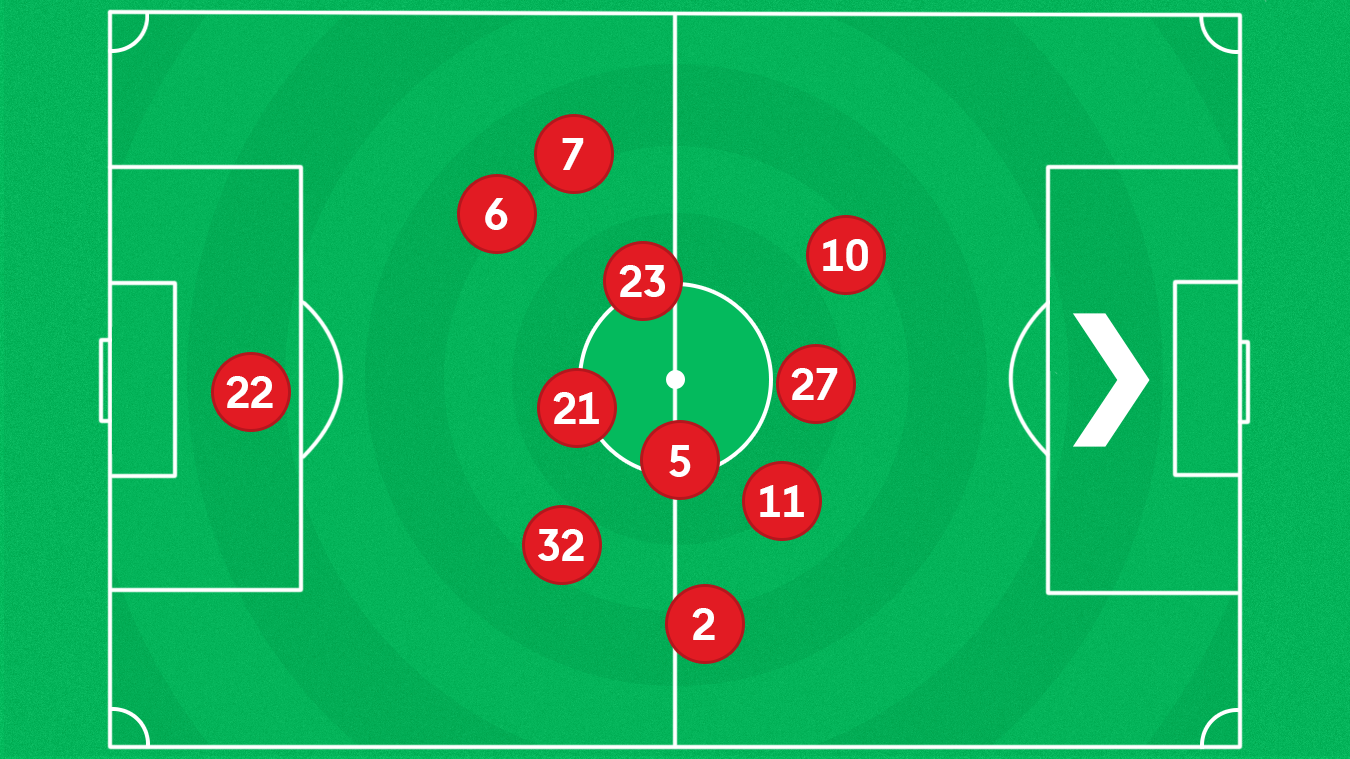 A graphic of the average position of Liverpool players in the 1-0 win at West Brom