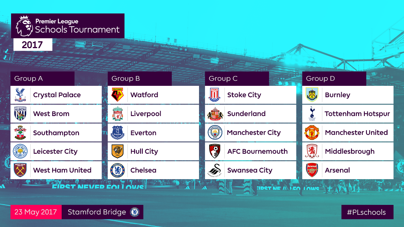 2017 Premier League Schools Tournament draw