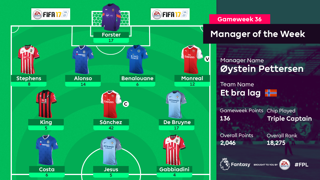 A graphic of the FPL Gameweek 36 Manager of the Week's team: Forster; Stephens, Alonso, Benalouane, Monreal; King, Sanchez, De Bruyne; Costa, Jesus, Gabbiadini