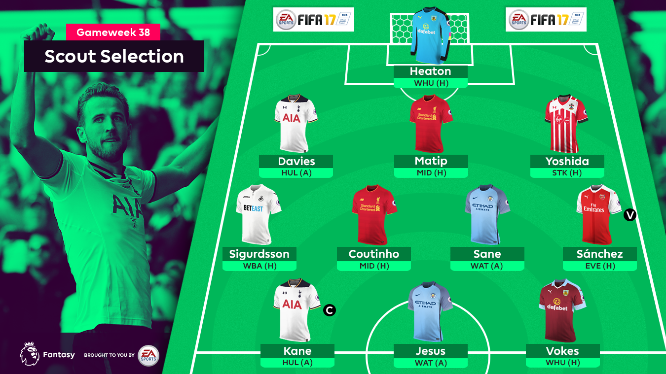 A graphic of the FPL Gameweek 38 Scout Selection