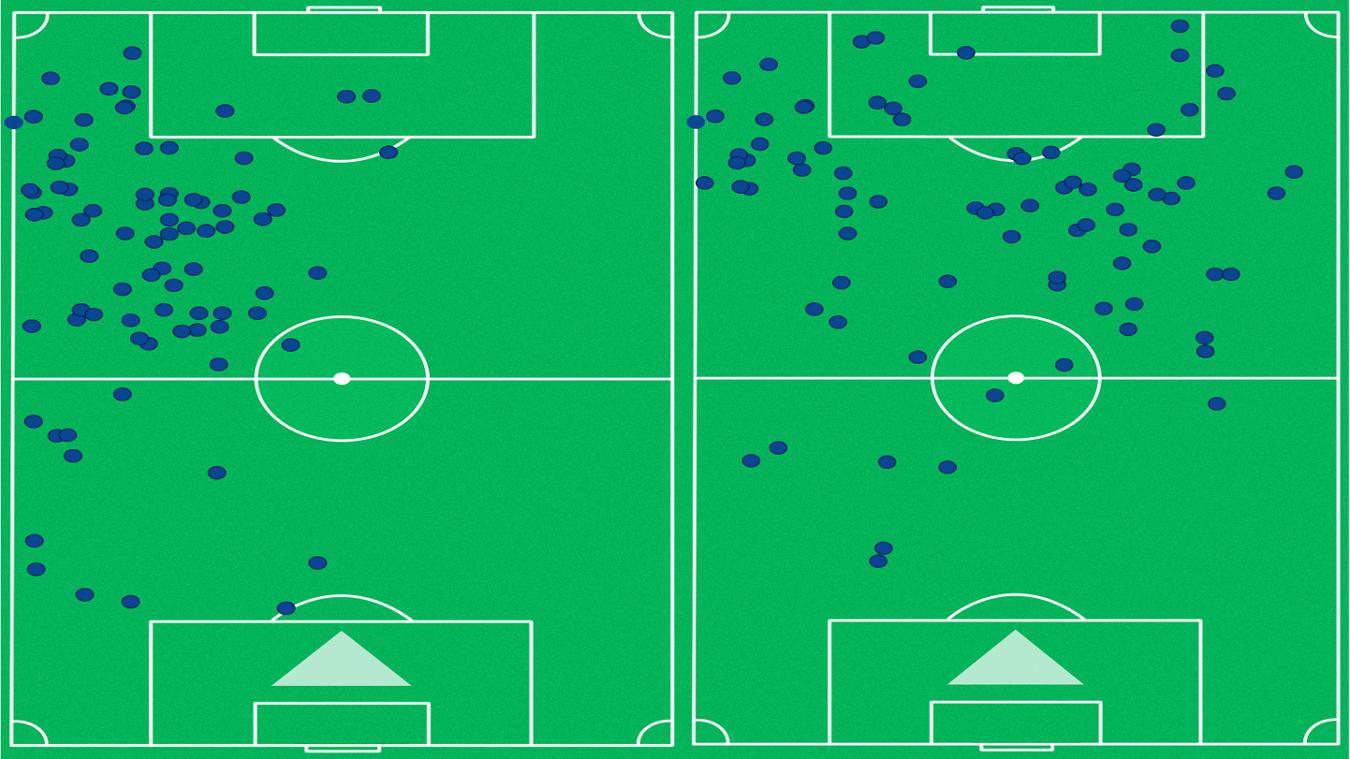 Graphic of Eden Hazard freedom v West Ham (Matchweek 1) and Sunderland (Matchweek 38)
