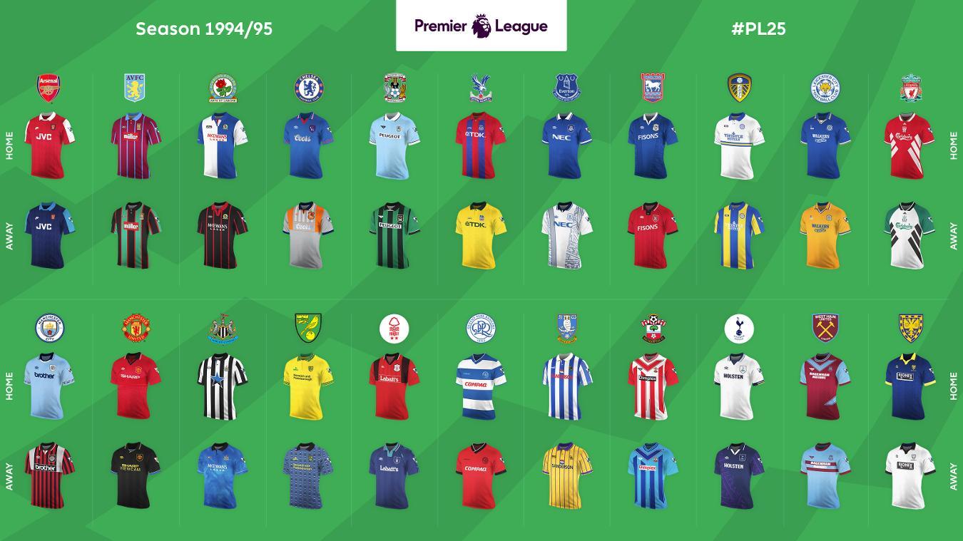 Kits from the 25 premier league seasons - Premier league table home away ...