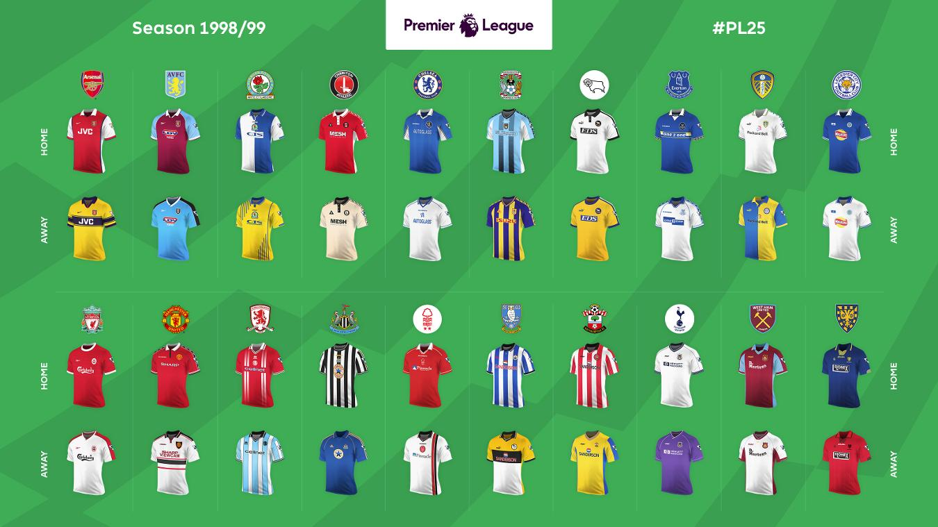 Kits from the 25 premier league seasons for Epl league table 98 99