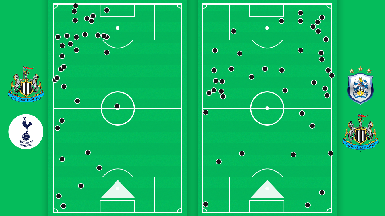 A graphic of Christian Atsu's touch maps against Spurs and Newcastle