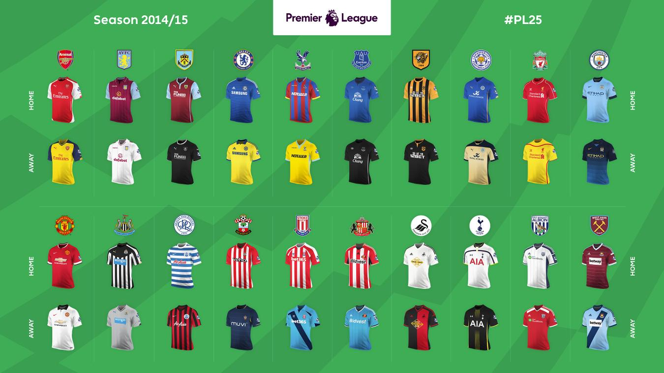 Premier League Home and Away shirts: 2014/15