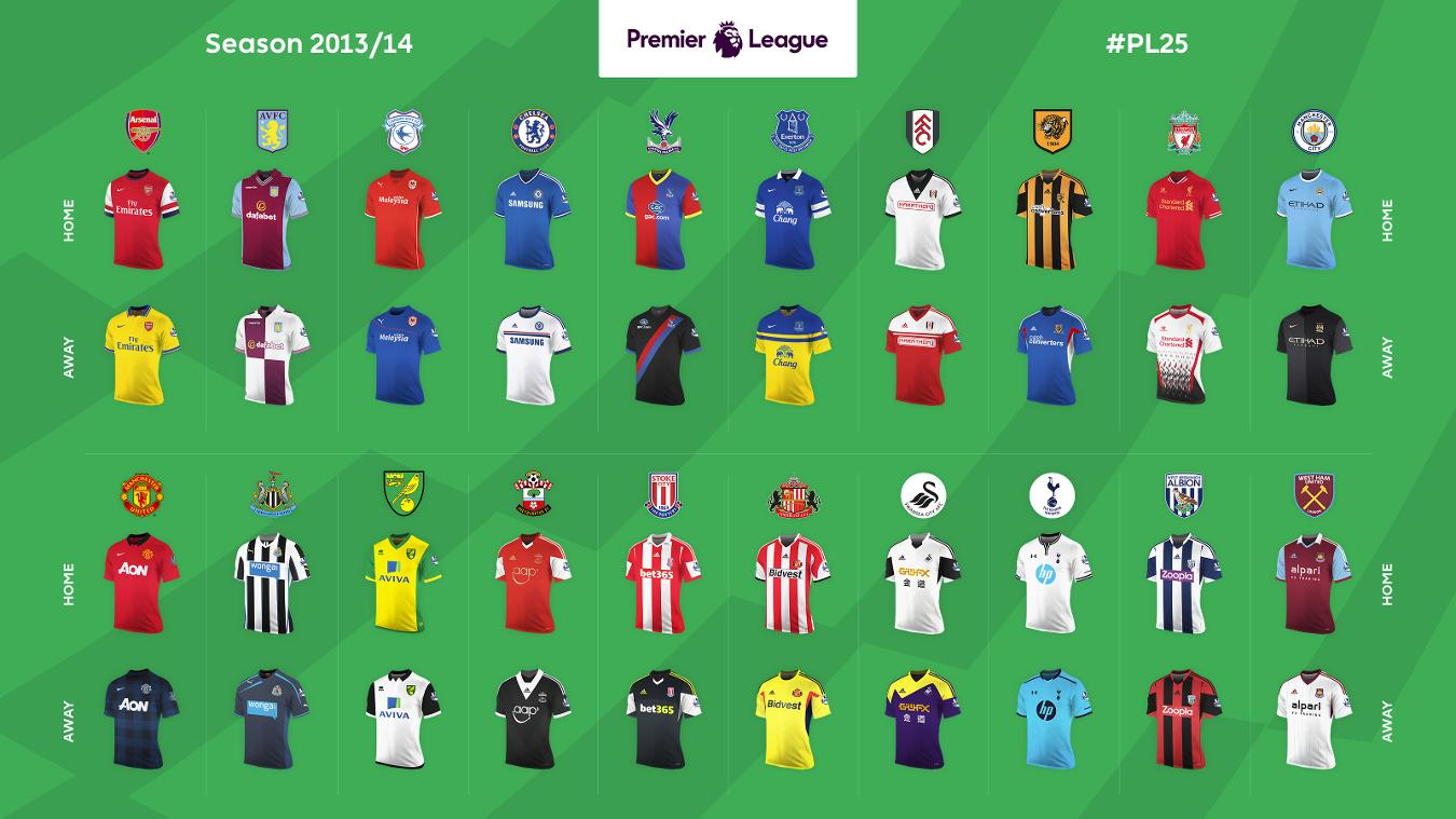 Premier League Home and Away shirts: 2013/14