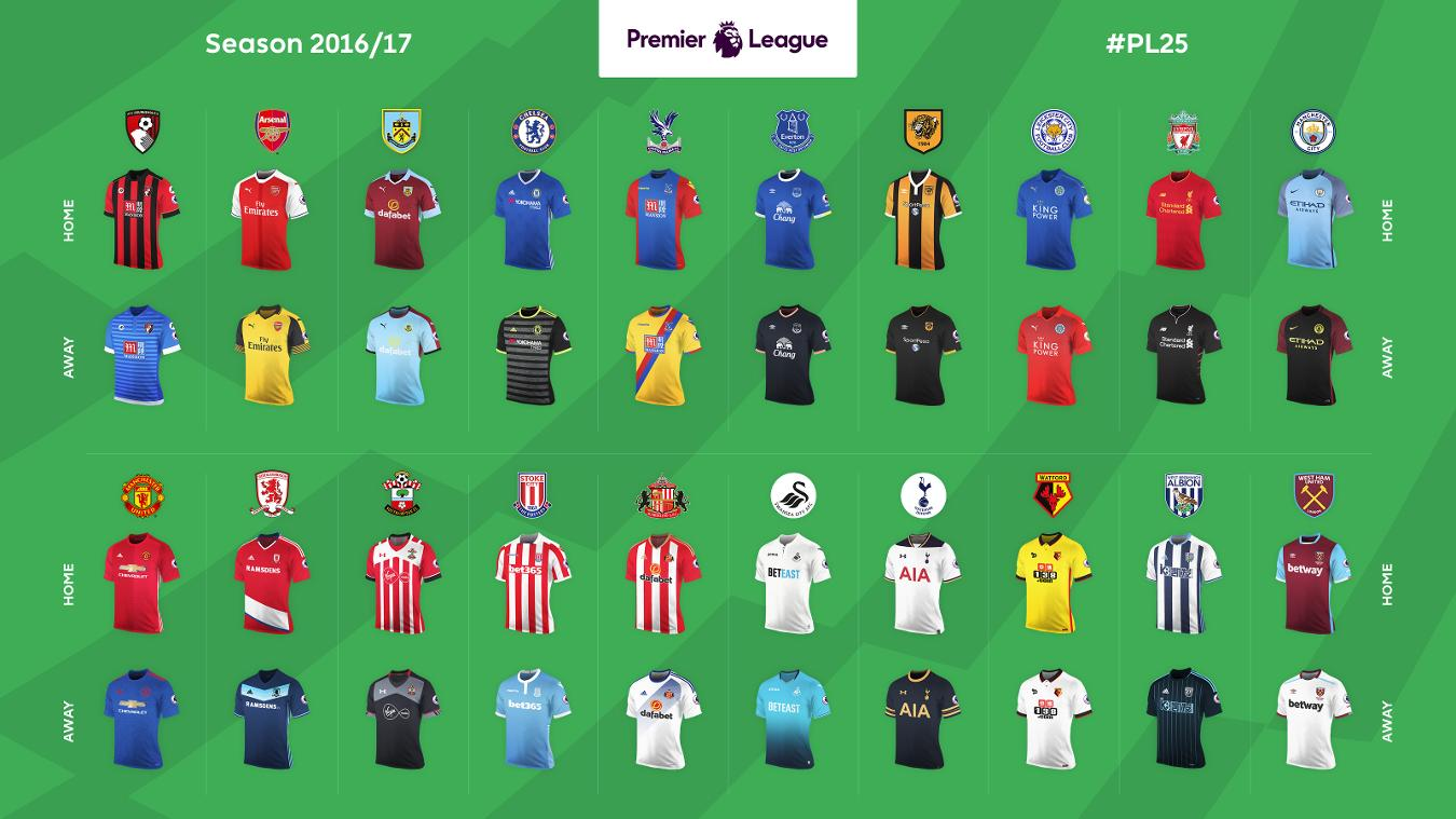 Premier League Home and Away shirts: 2016/17