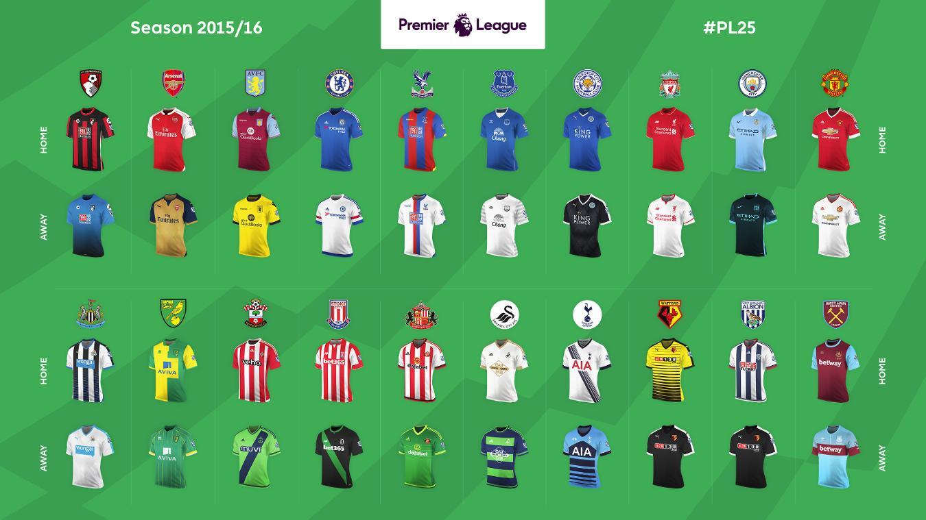 Kits from the 25 premier league seasons for 06 07 premier league table