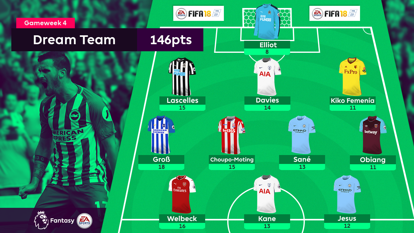 Graphic of Gameweek 4 Fantasy Premier League Dream Team