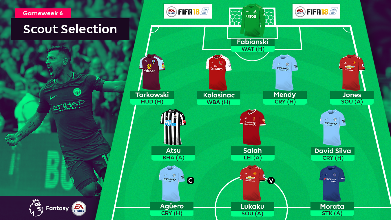 A graphic of the Gameweek 6 Scout Selection: Fabianski; Tarkowski, Kolasinac, Mendy, Jones; Atsu, Salah, David Silva; Aguero, Lukaku, Morata