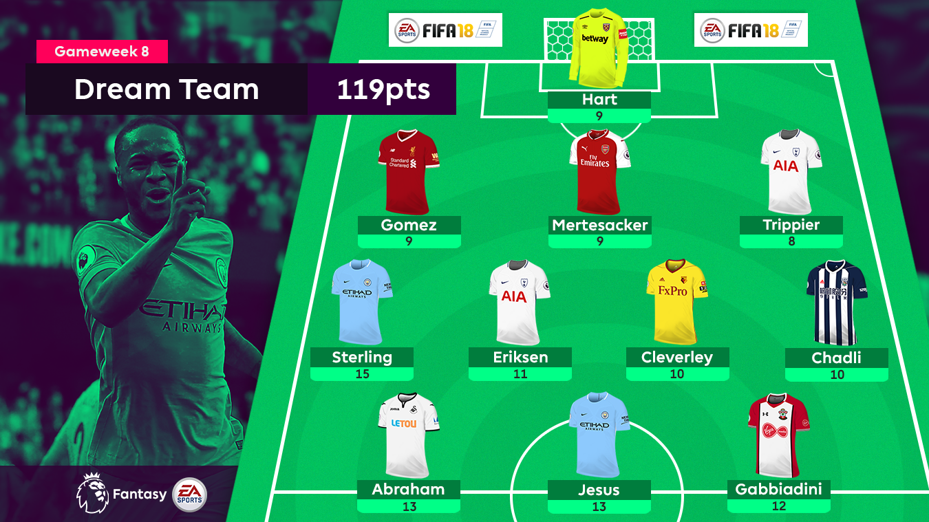 A graphic of the FPL Gameweek 8 Dream Team