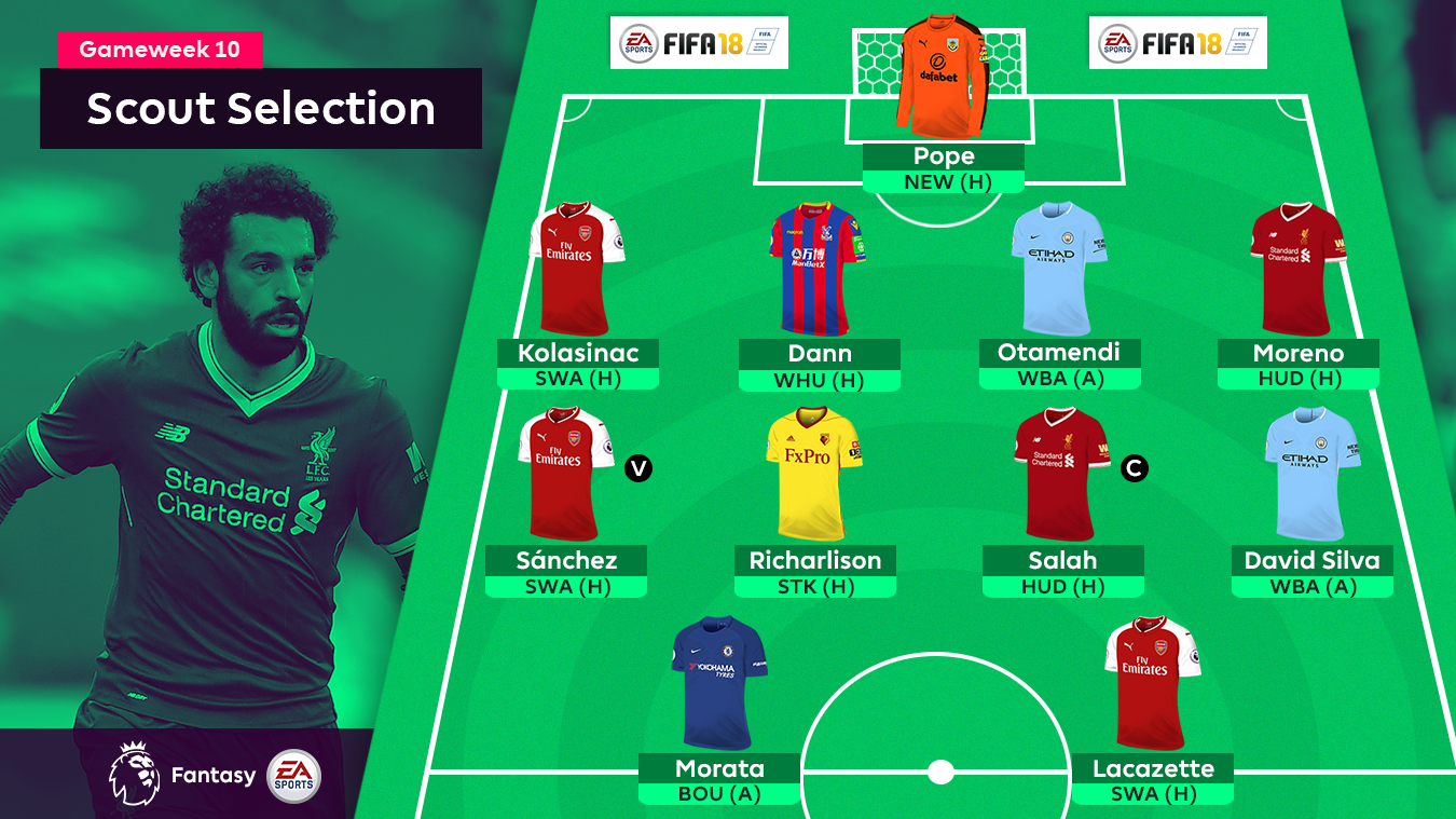 The FPL Scout Selection for Gameweek 10