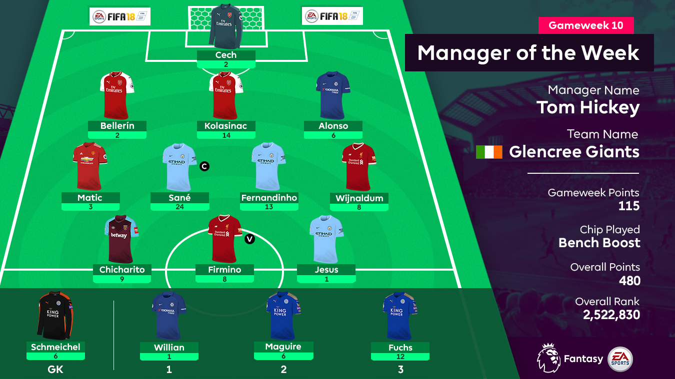 Graphic of GW10 Manager of the Week's Fantasy Premier League team