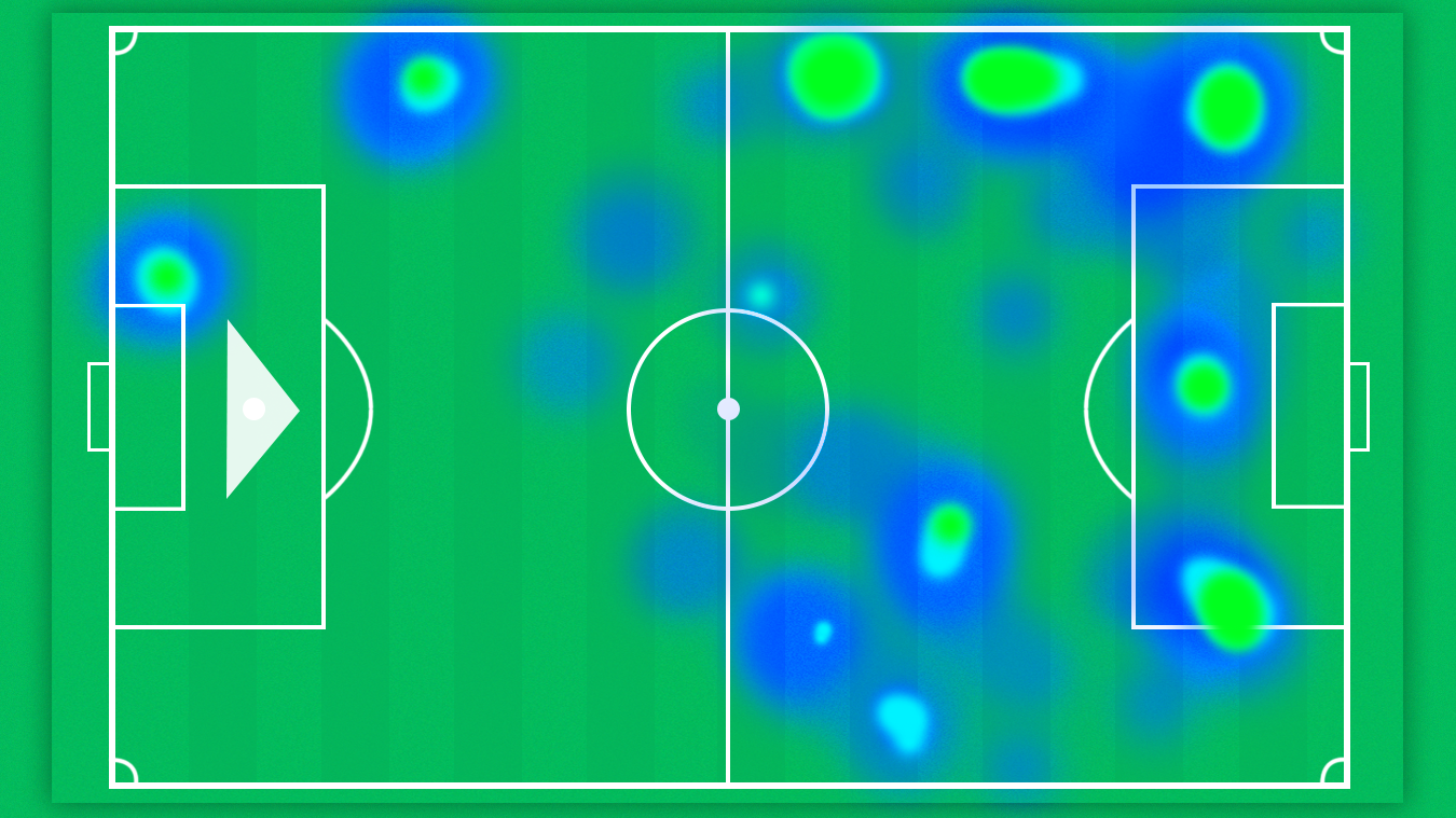 Eric Chopou-Moting's heat map