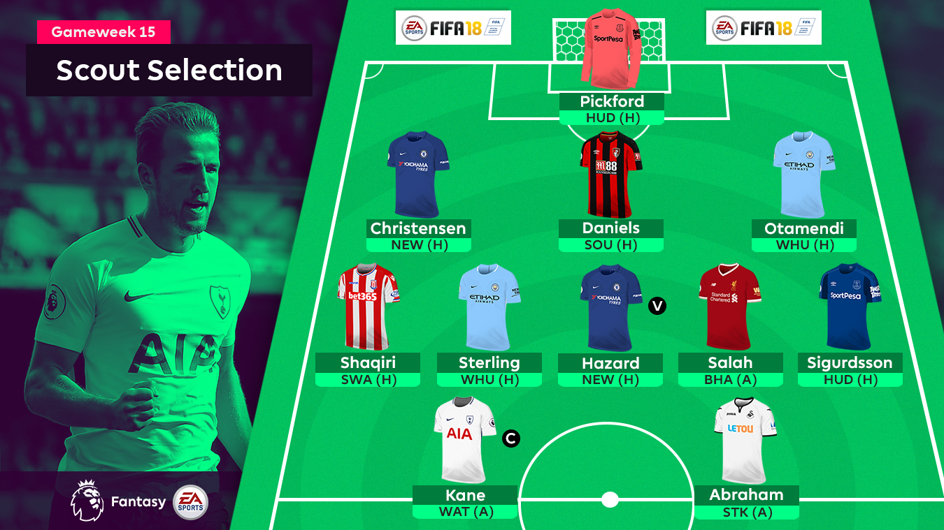 A graphic of the FPL Scout Selection for Gameweek 15