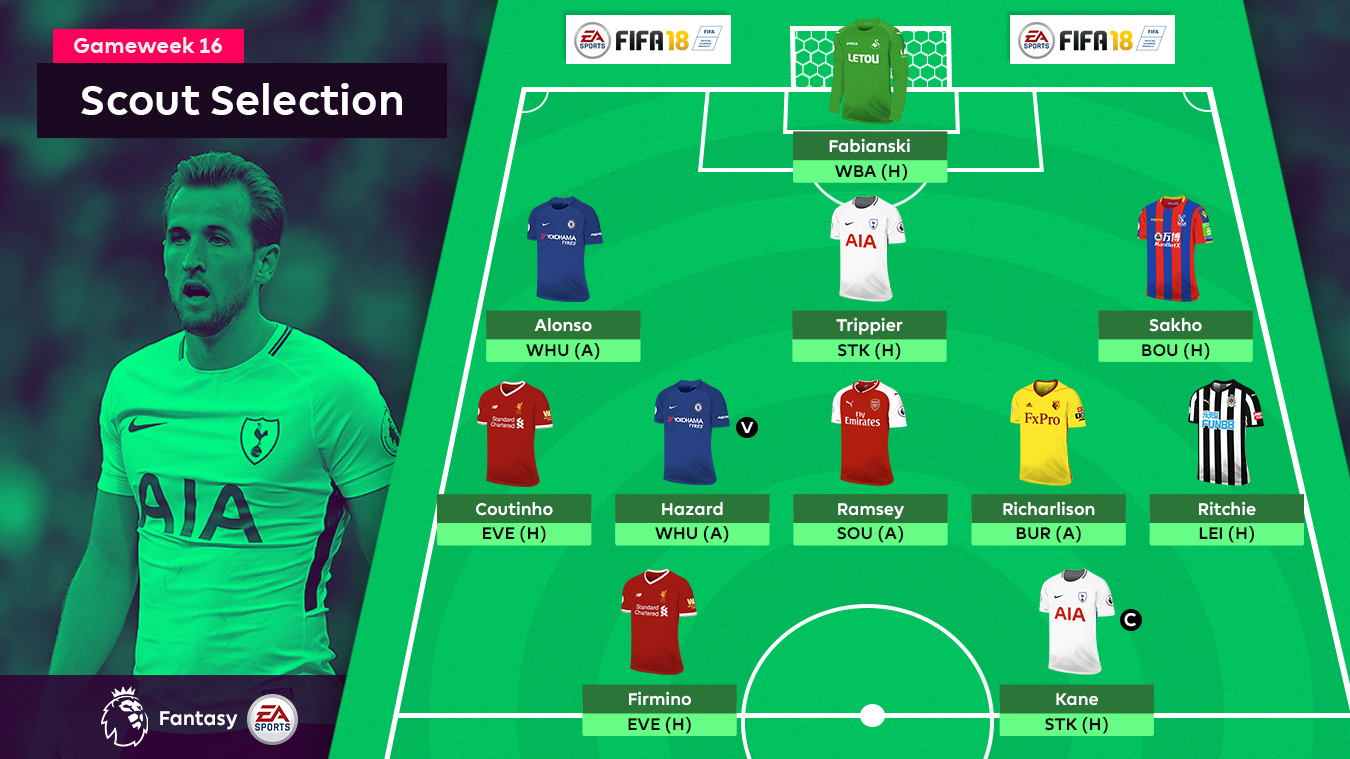 Gameweek 16 FPL Scout Selection