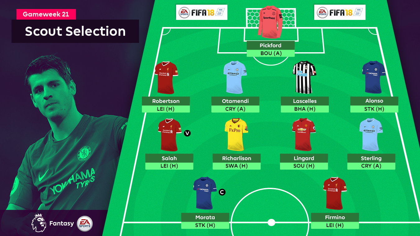 Scout Selection, Gameweek 21