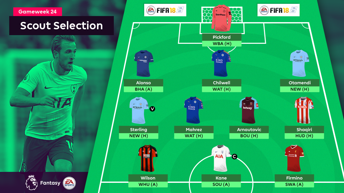 A graphic of the FPL Gameweek 24 Scout Selection
