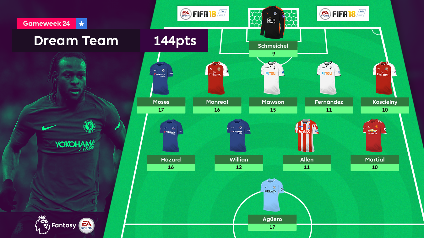 A graphic of the FPL Gameweek 24 Dream Team