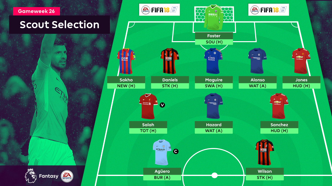 A graphic of the FPL Gameweek 26 Scout Selection