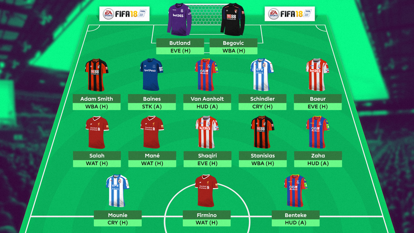 Gameweek 31 The Scout sample squad