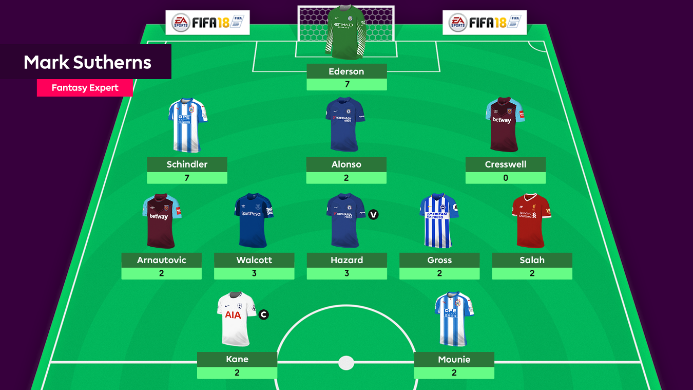 Mark Sutherns GW30 Scout Challenge team final