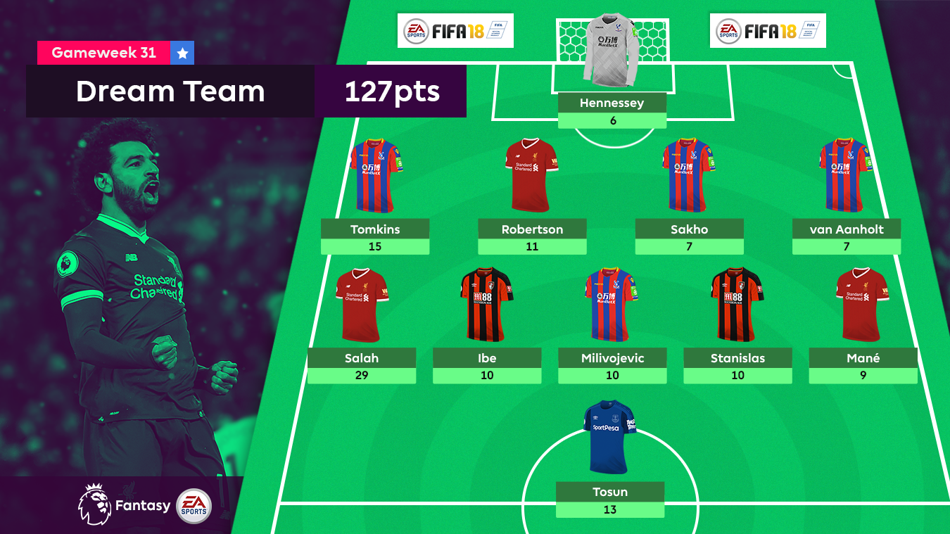 A graphic of the FPL Gameweek 31 Dream Team