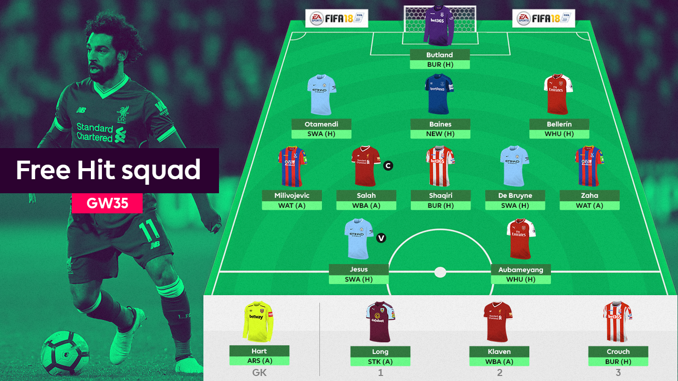 An example of a squad valued at £100.0m managers could select by using the Free Hit chip