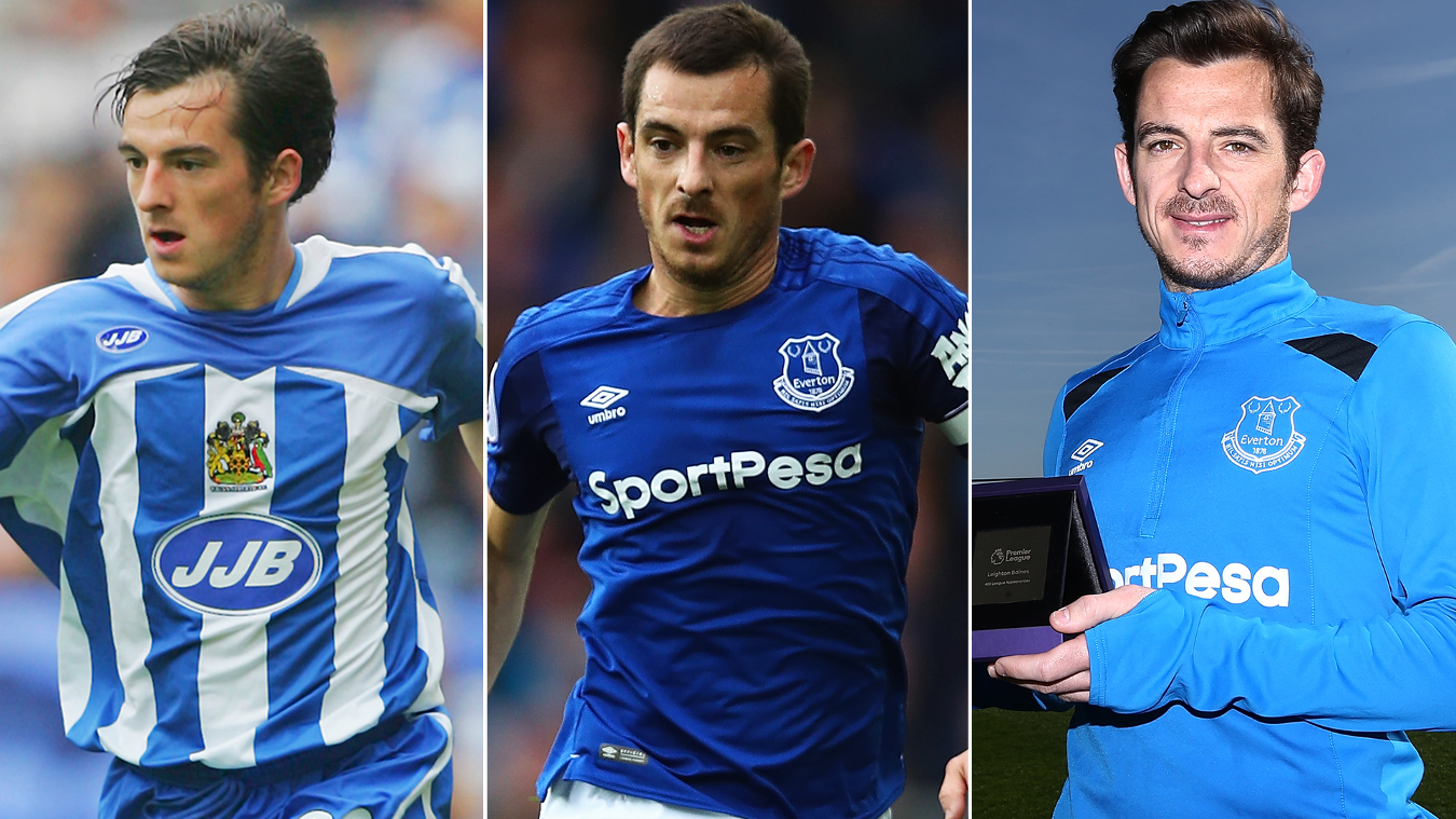 Premier League Milestones, Leighton Baines